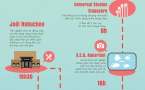Lịch trình lý tưởng cho cặp đôi du lịch một ngày ở Singapore