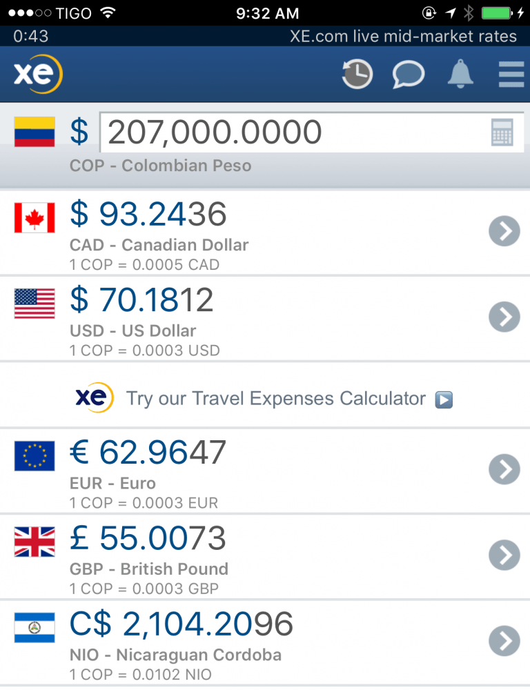 Sử dụng App sẽ giúp bạn ghi nhớ được chi tiêu của mình