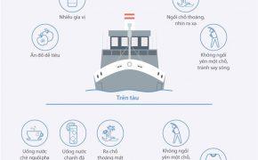[Infographic] Cần chuẩn bị gì khi du lịch Trường Sa