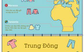 [Infographic] Con gái đi du lịch một mình và những điều lý thú