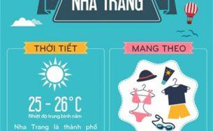 Kinh nghiệm du lịch ngắn ngày ở Nha Trang