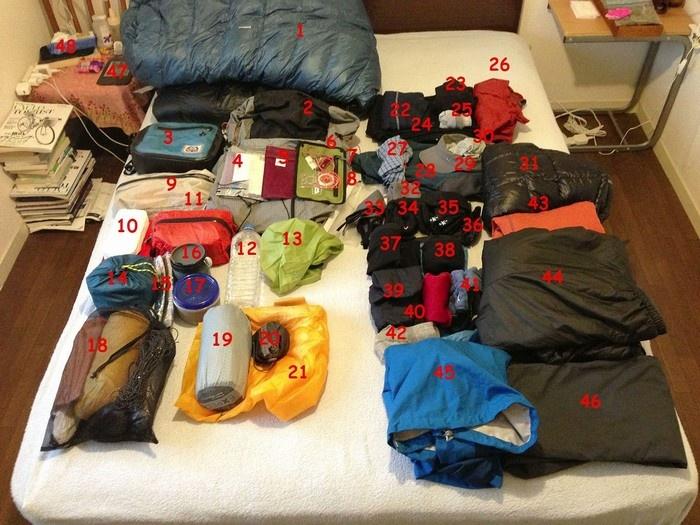 Những vật dụng gì trong gần 50 món này không thể thiếu trong tour du lịch mùa đông? - Ảnh: sưu tầm
