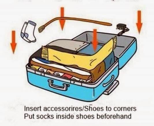 Các đồ dùng nhỏ có thể lựa để xếp xung quanh vali