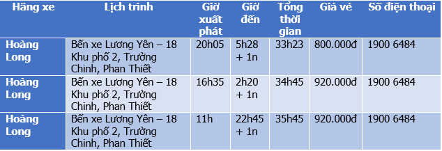 Bảng giá xe khách Hà Nội Phan Thiết
