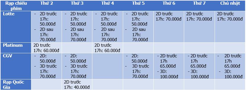Giá vé xem phim dành cho học sinh sinh viên theo các ngày trong tuần